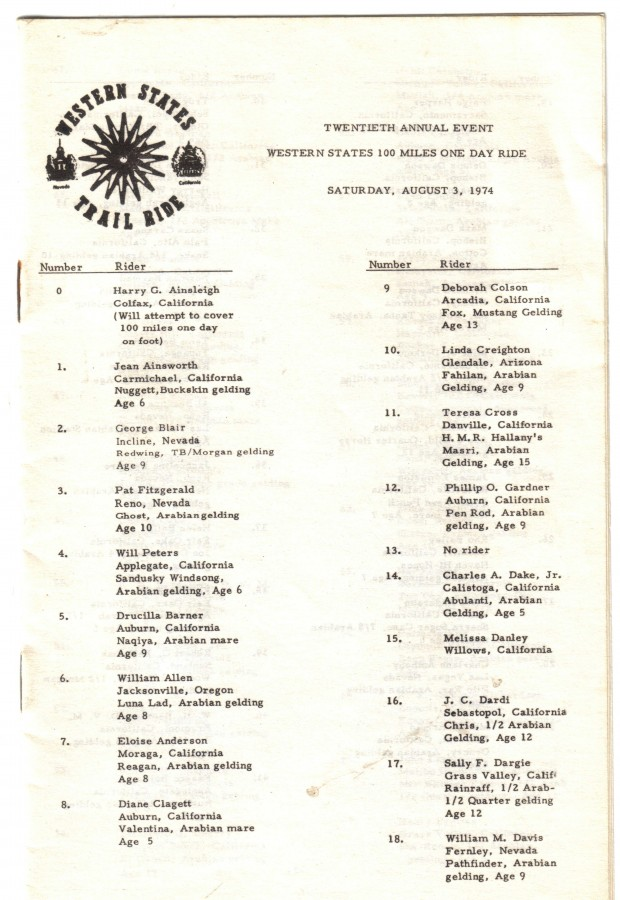 1974 Western States Trail Ride Start List