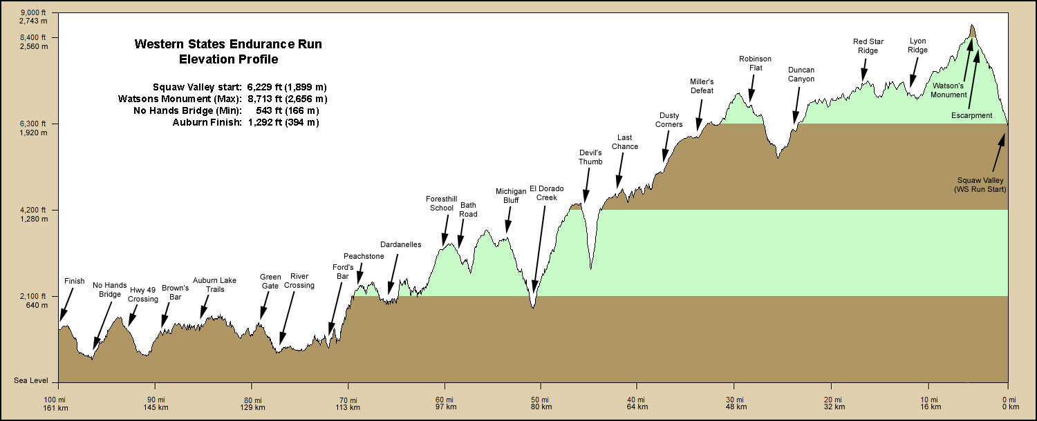 Maps Western States Endurance Run - Altititude map us