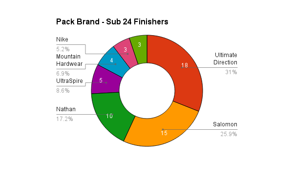 survey_2015_pack_sub24