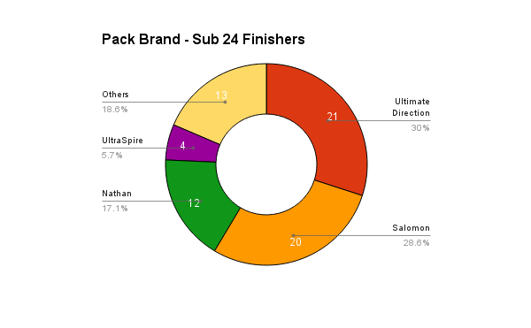 survey_2016_pack_sub24