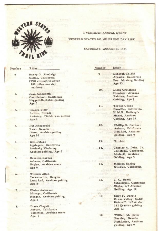 1974 Western States Trail Ride Start List