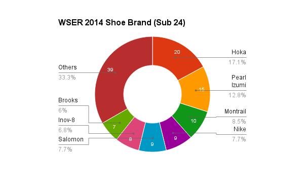 survey_2014_shoes_24
