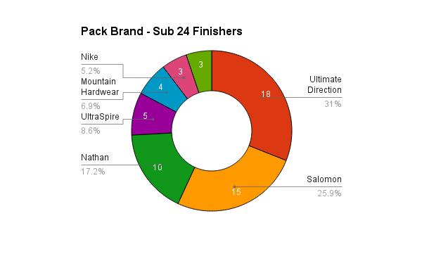 survey_2015_pack_sub24