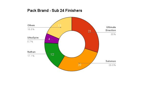 survey_2016_pack_sub24